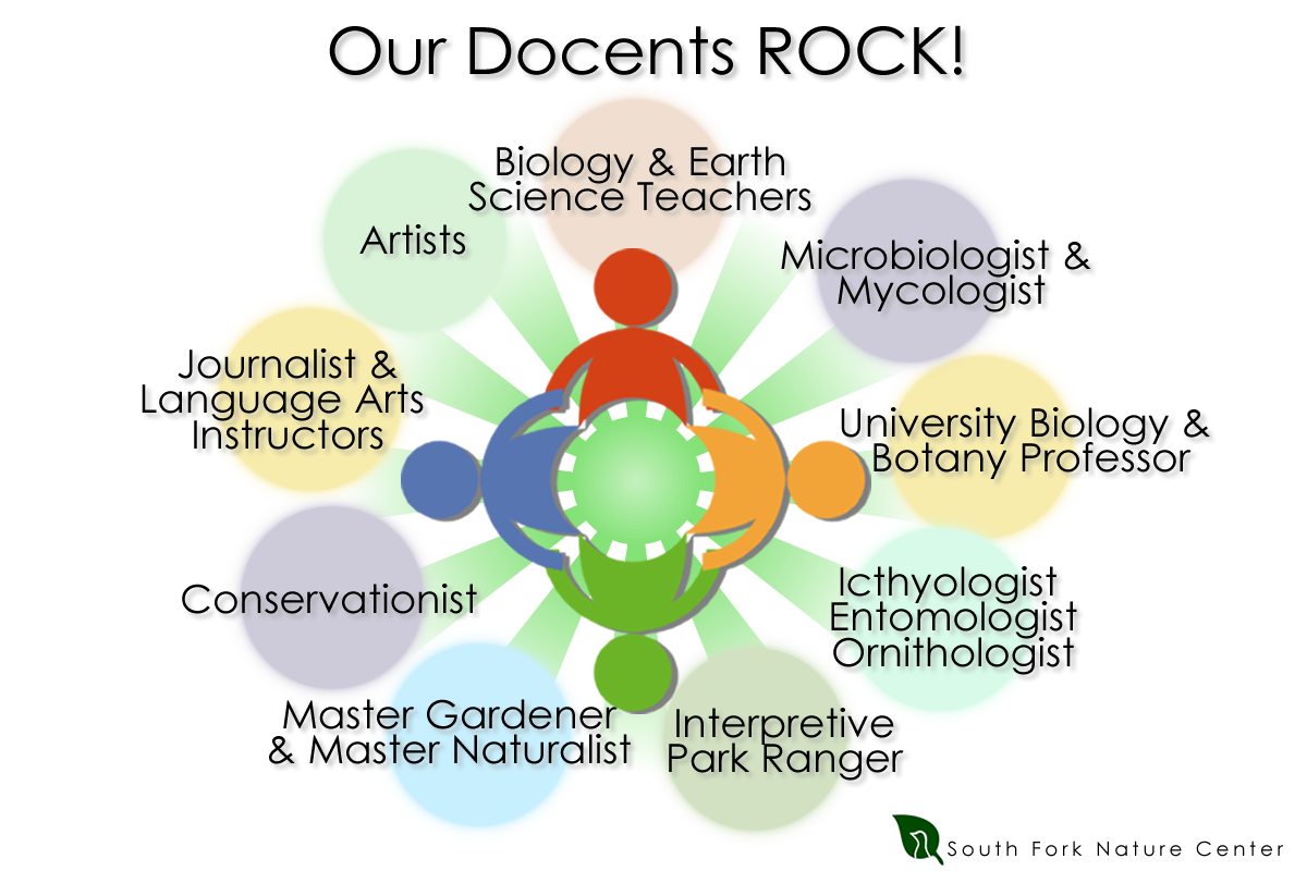 SFNC Docents 2015